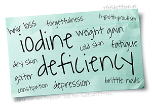 iodine-deficiency